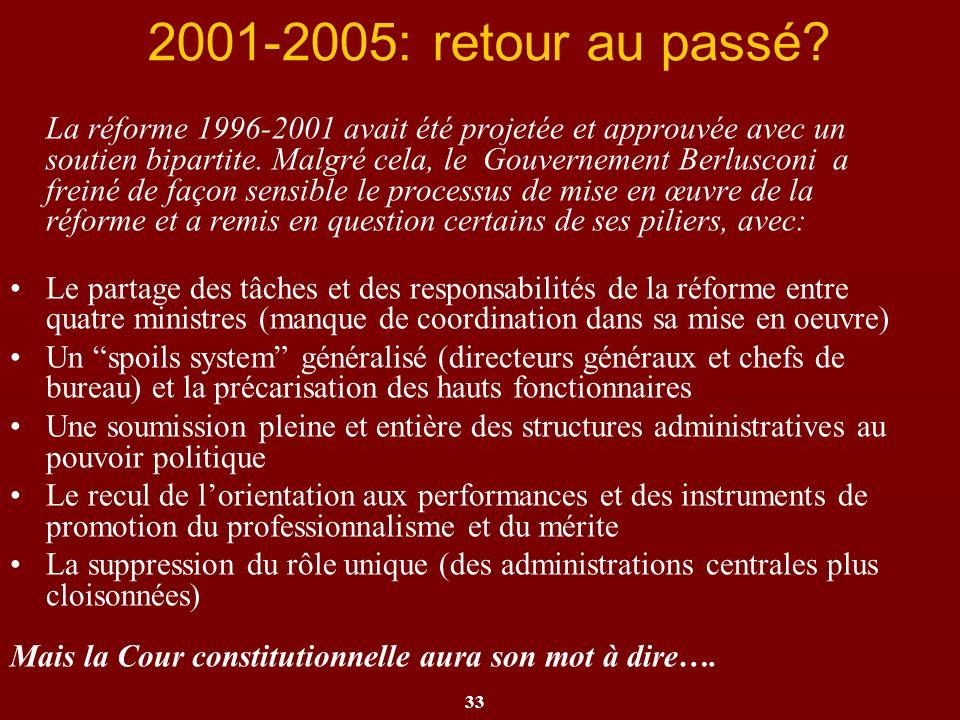 33 2001-2005: retour au passé? La réforme 1996-2001 avait été projetée et approuvée avec un soutien bipartite. Malgré cela, le Gouvernement Berlusconi