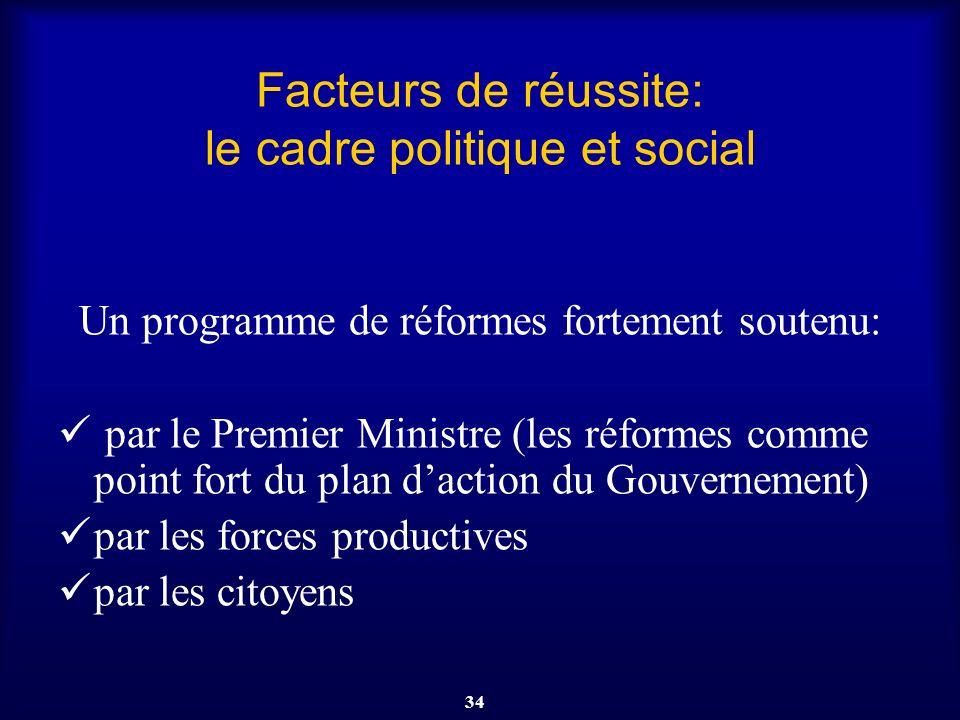 34 Facteurs de réussite: le cadre politique et social Un programme de réformes fortement soutenu: par le Premier Ministre (les réformes comme point fo