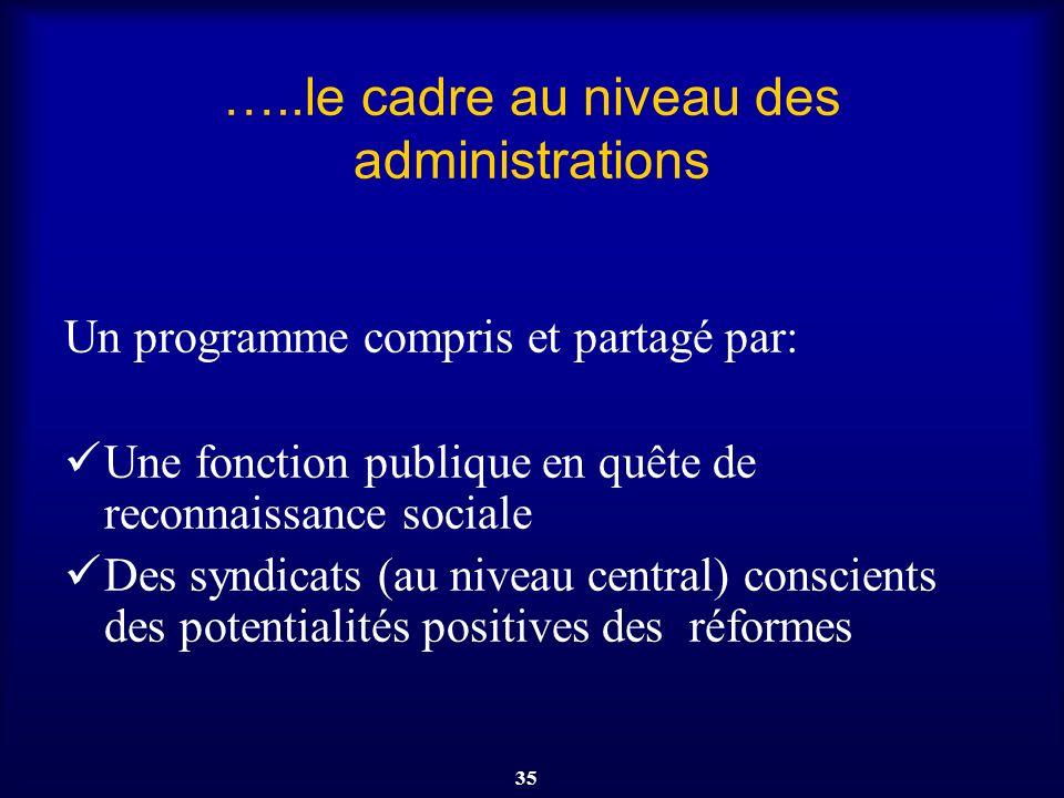 35 …..le cadre au niveau des administrations Un programme compris et partagé par: Une fonction publique en quête de reconnaissance sociale Des syndica