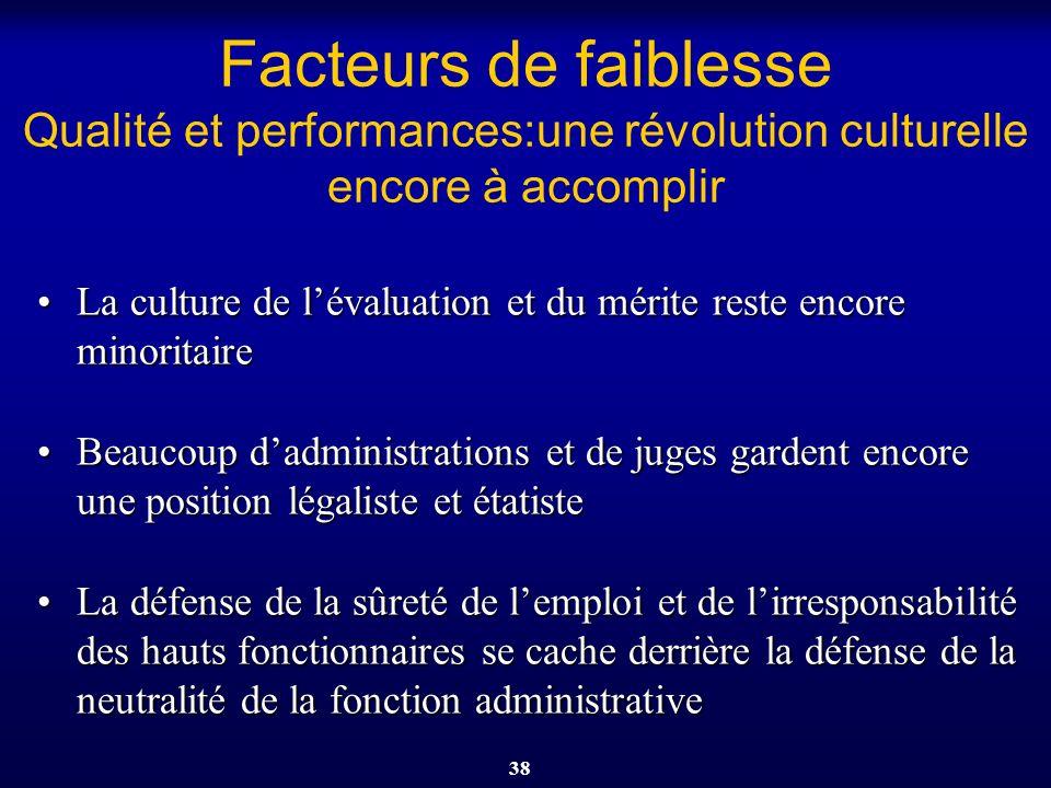 38 Facteurs de faiblesse Qualité et performances:une révolution culturelle encore à accomplir La culture de lévaluation et du mérite reste encore mino
