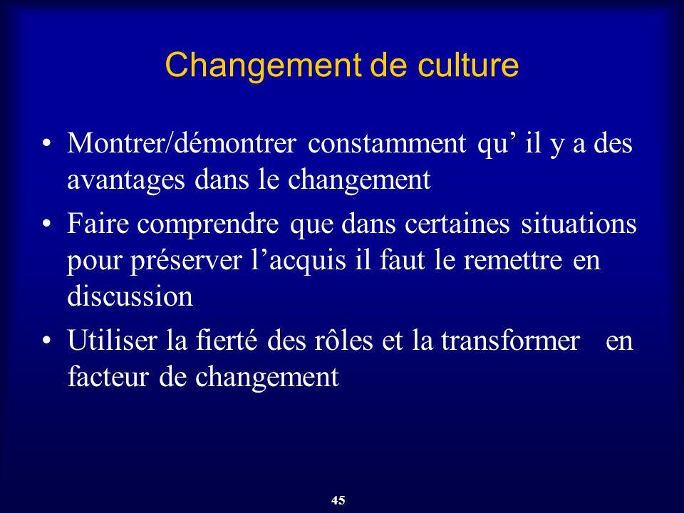 45 Changement de culture Montrer/démontrer constamment qu il y a des avantages dans le changement Faire comprendre que dans certaines situations pour
