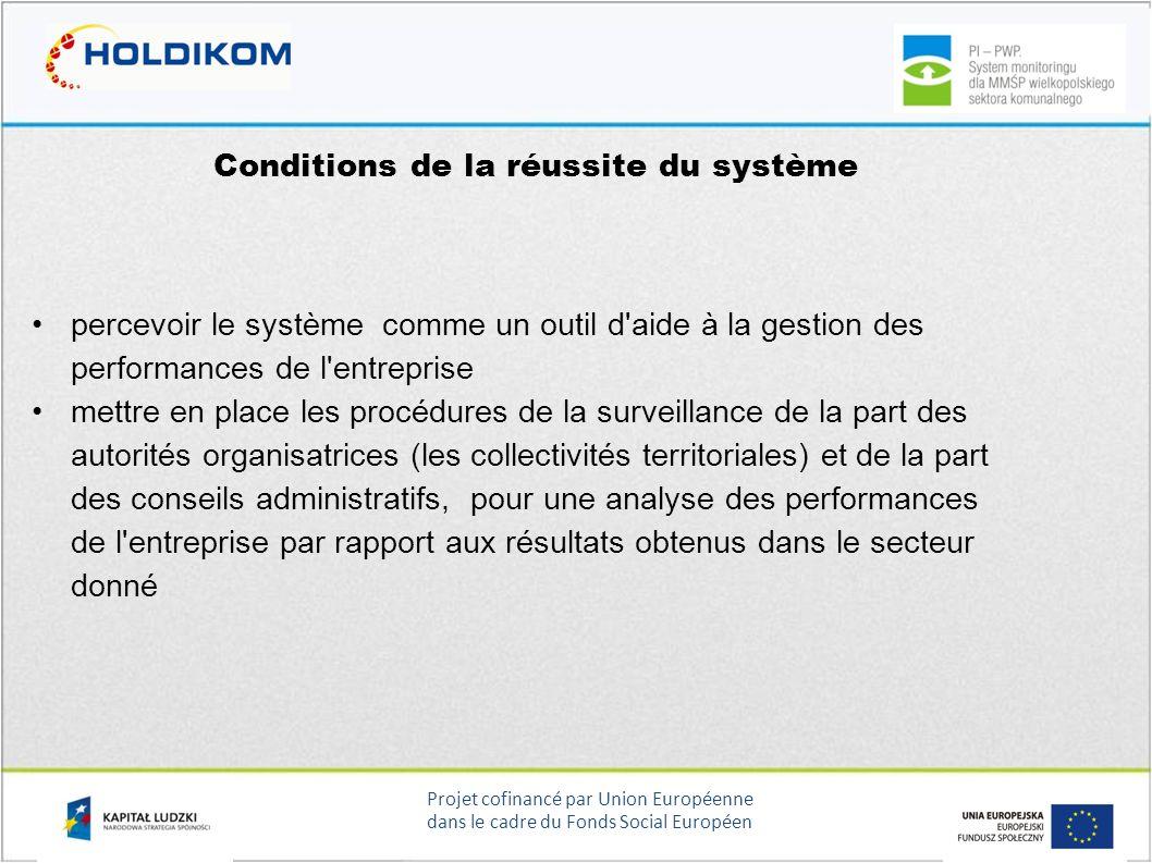 Projet cofinancé par Union Européenne dans le cadre du Fonds Social Européen Conditions de la réussite du système percevoir le système comme un outil