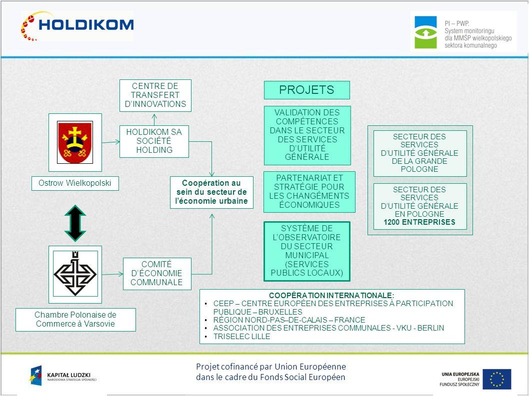 Coopération au sein du secteur de léconomie urbaine HOLDIKOM SA SOCIÉTÉ HOLDING COMITÉ DÉCONOMIE COMMUNALE Ostrow Wielkopolski Chambre Polonaise de Co