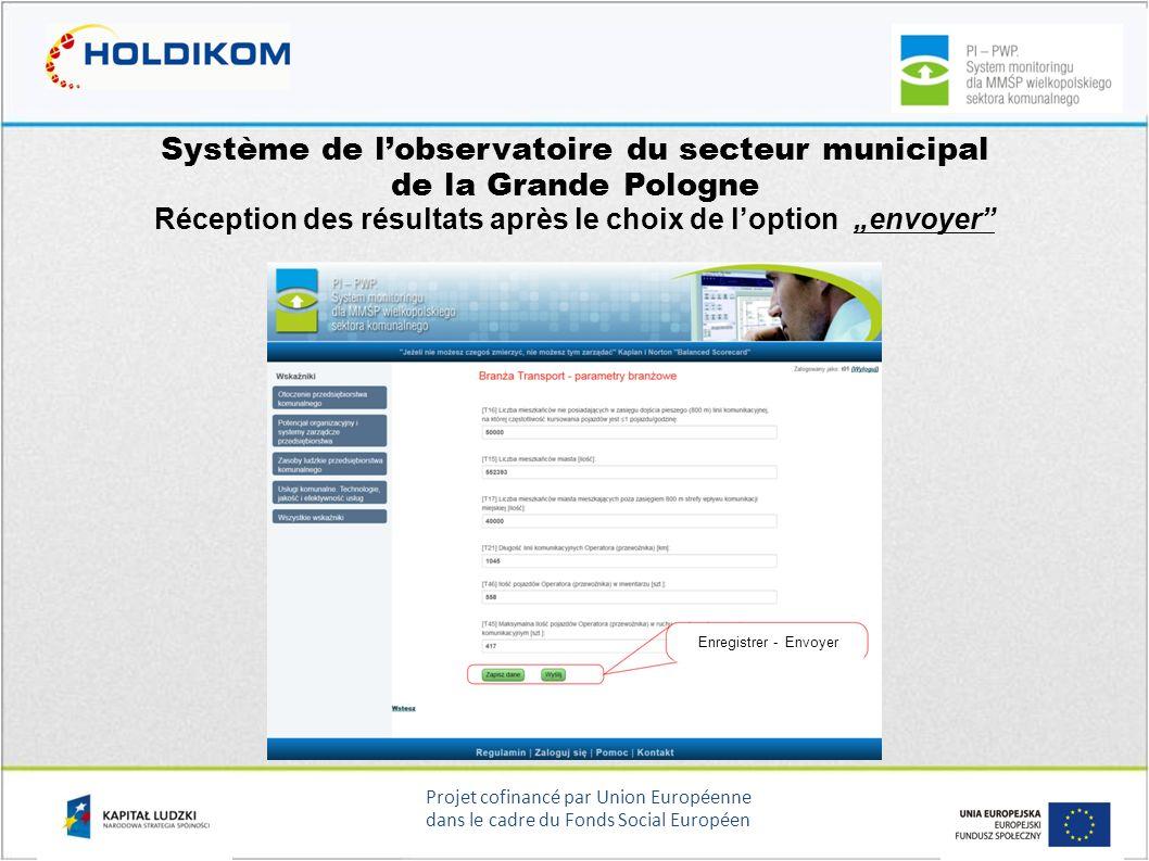 Projet cofinancé par Union Européenne dans le cadre du Fonds Social Européen Système de lobservatoire du secteur municipal de la Grande Pologne Récept