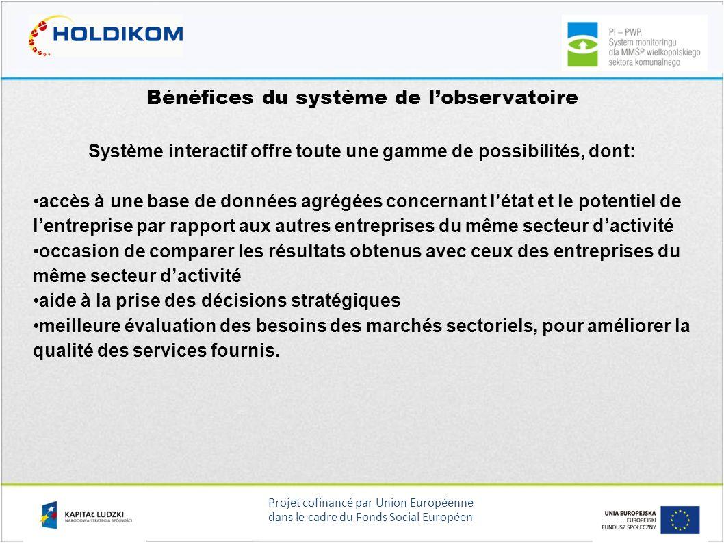 Projet cofinancé par Union Européenne dans le cadre du Fonds Social Européen Bénéfices du système de lobservatoire Système interactif offre toute une