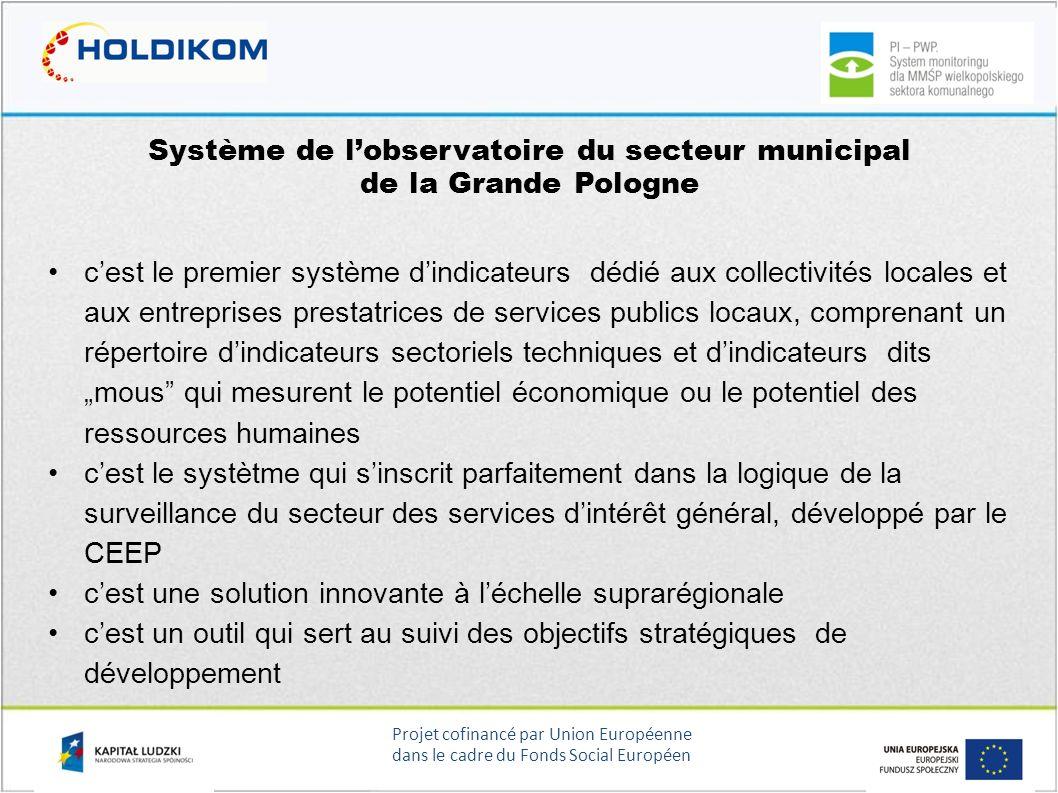 Projet cofinancé par Union Européenne dans le cadre du Fonds Social Européen Système de lobservatoire du secteur municipal de la Grande Pologne Résultats (graphiques)