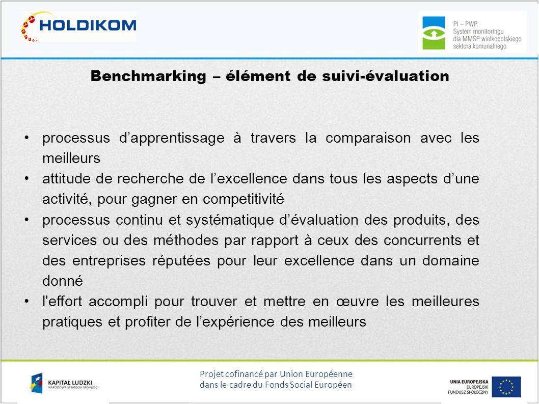 Projet cofinancé par Union Européenne dans le cadre du Fonds Social Européen Benchmarking – élément de suivi-évaluation processus dapprentissage à tra