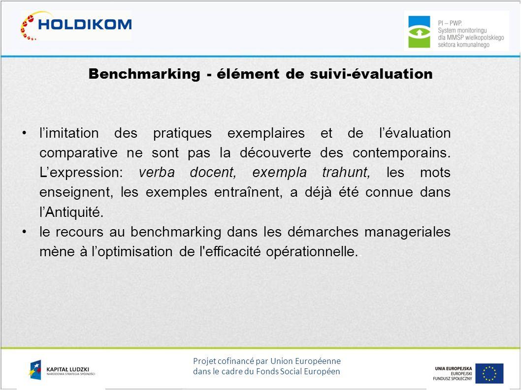 Projet cofinancé par Union Européenne dans le cadre du Fonds Social Européen Benchmarking - élément de suivi-évaluation limitation des pratiques exemp