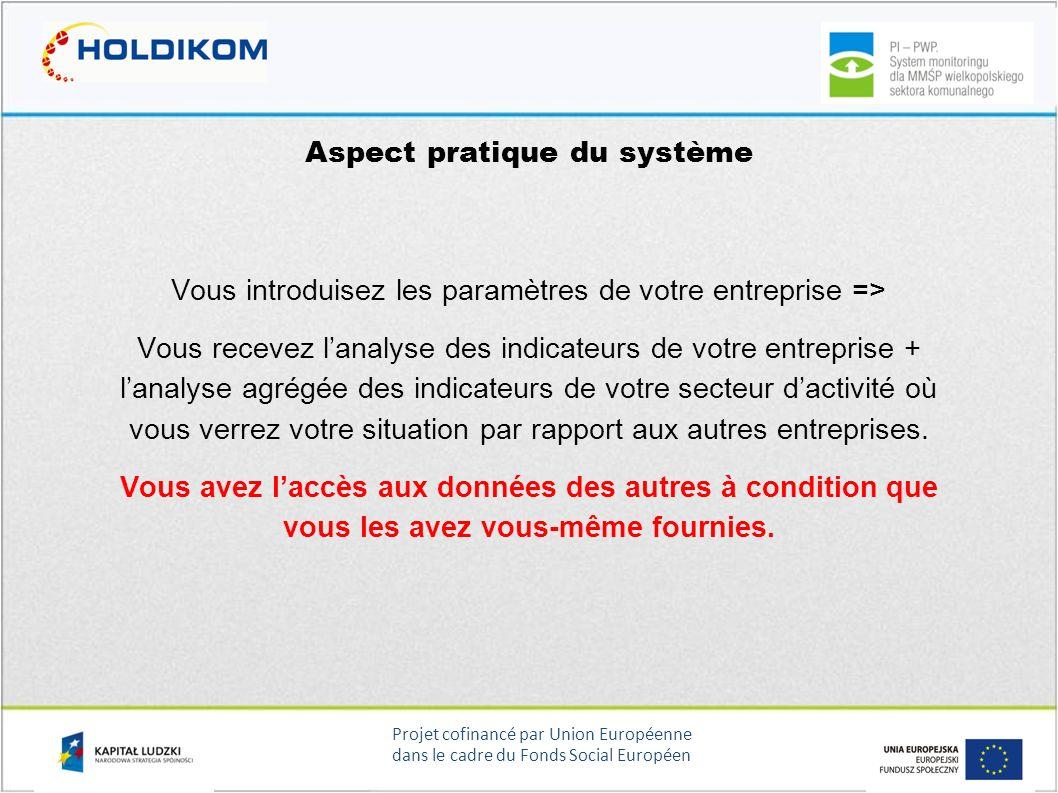 Projet cofinancé par Union Européenne dans le cadre du Fonds Social Européen Aspect pratique du système Vous introduisez les paramètres de votre entre