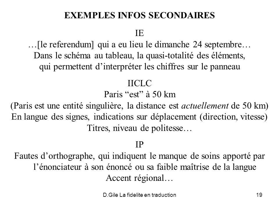 D.Gile La fidelite en traduction19 EXEMPLES INFOS SECONDAIRES IE …[le referendum] qui a eu lieu le dimanche 24 septembre… Dans le schéma au tableau, l