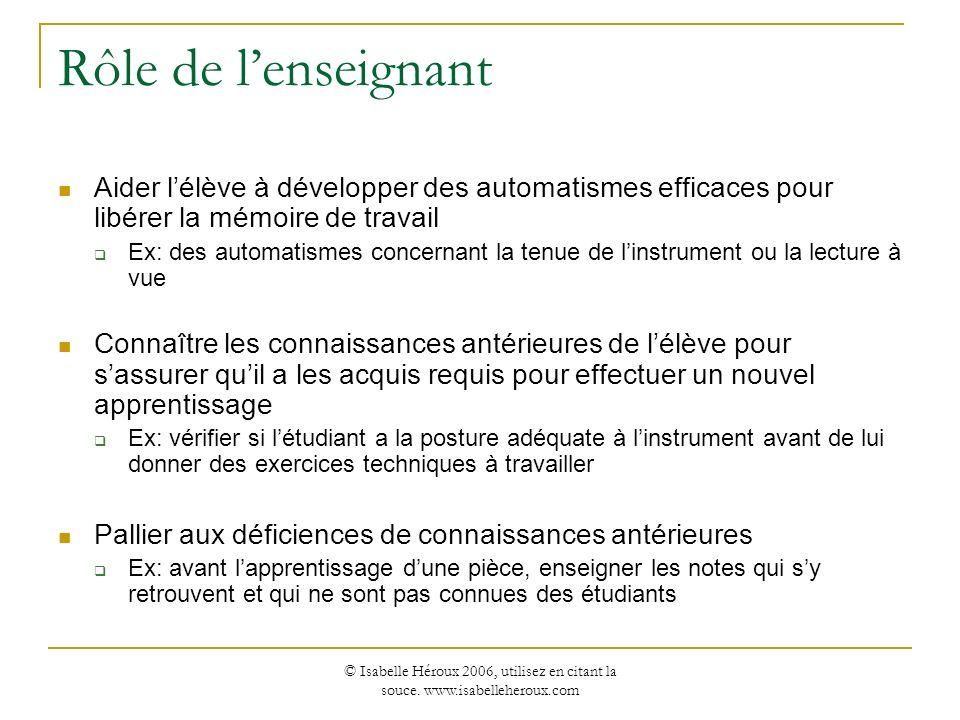 © Isabelle Héroux 2006, utilisez en citant la souce. www.isabelleheroux.com Rôle de lenseignant Aider lélève à développer des automatismes efficaces p