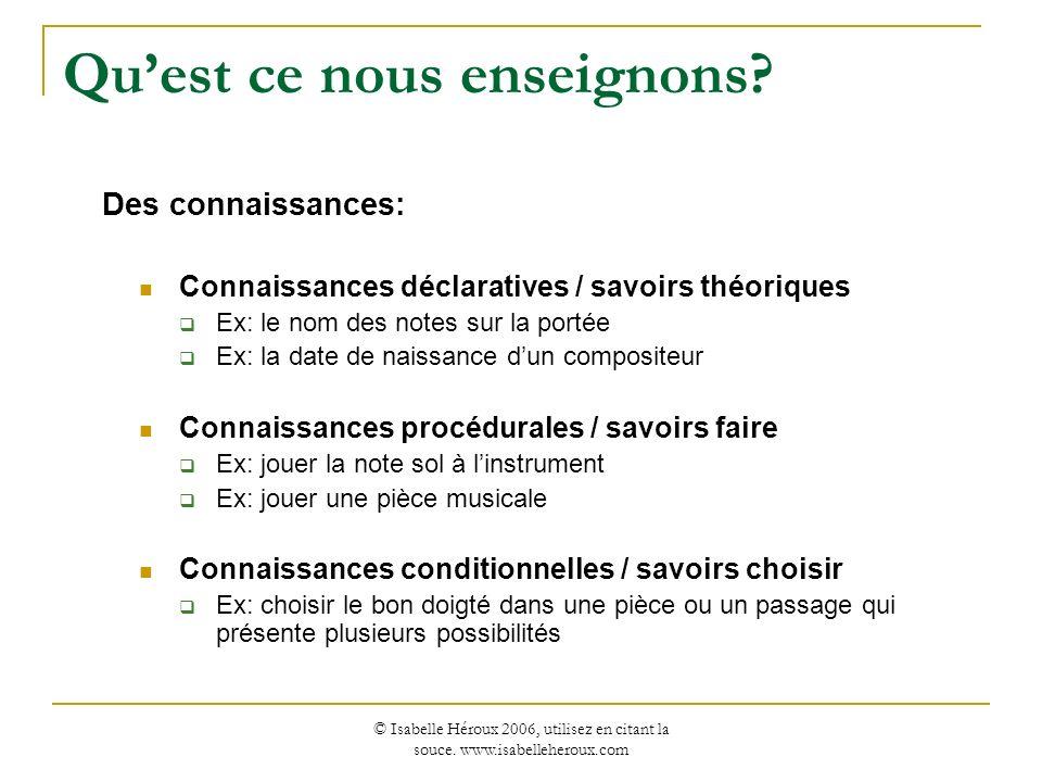 © Isabelle Héroux 2006, utilisez en citant la souce. www.isabelleheroux.com Quest ce nous enseignons? Des connaissances: Connaissances déclaratives /