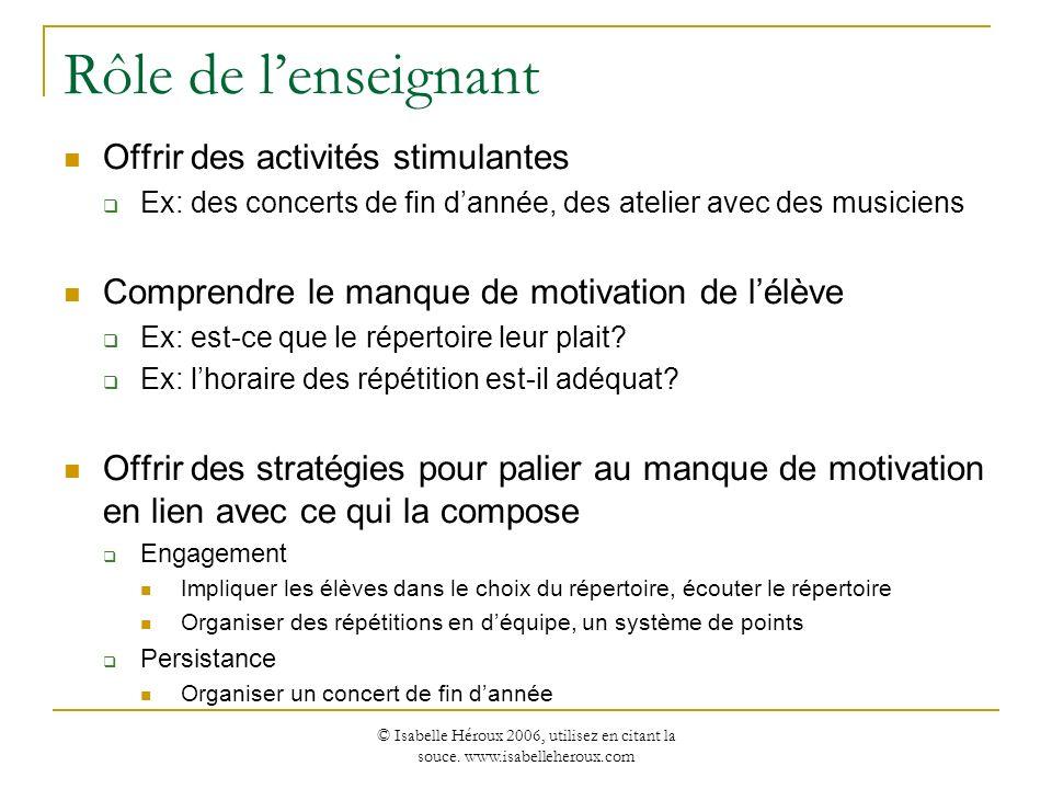 © Isabelle Héroux 2006, utilisez en citant la souce. www.isabelleheroux.com Rôle de lenseignant Offrir des activités stimulantes Ex: des concerts de f