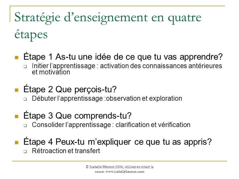 © Isabelle Héroux 2006, utilisez en citant la souce. www.isabelleheroux.com Stratégie denseignement en quatre étapes Étape 1 As-tu une idée de ce que