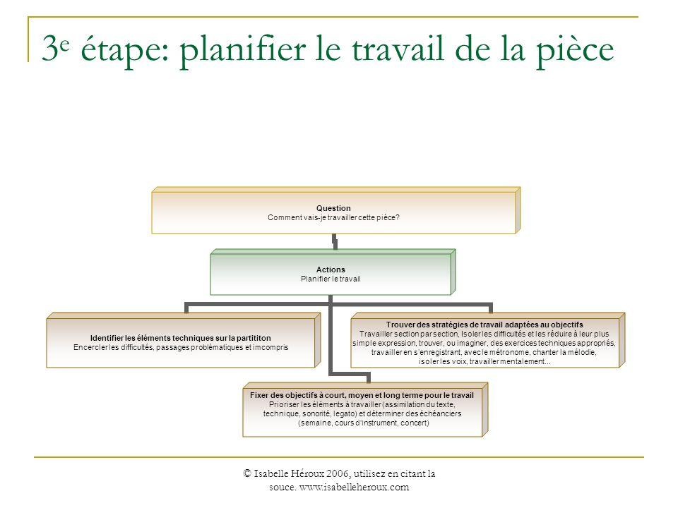 © Isabelle Héroux 2006, utilisez en citant la souce. www.isabelleheroux.com 3 e étape: planifier le travail de la pièce Question Comment vais-je trava