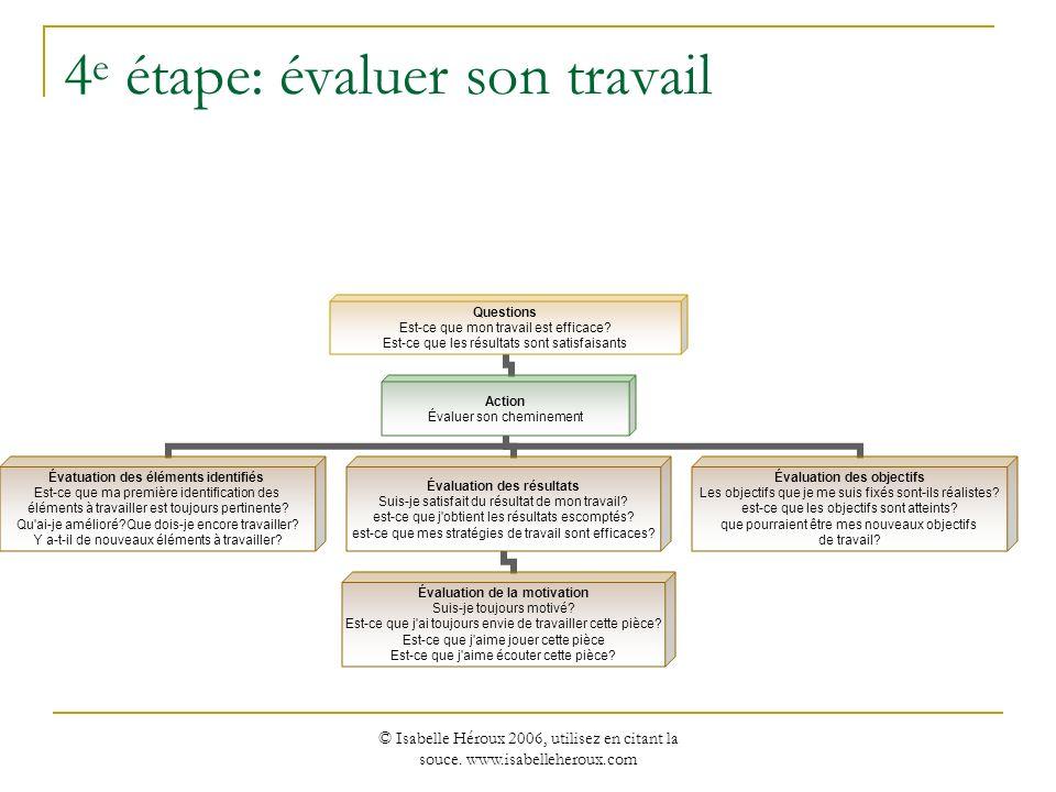 © Isabelle Héroux 2006, utilisez en citant la souce. www.isabelleheroux.com 4 e étape: évaluer son travail Questions Est-ce que mon travail est effica