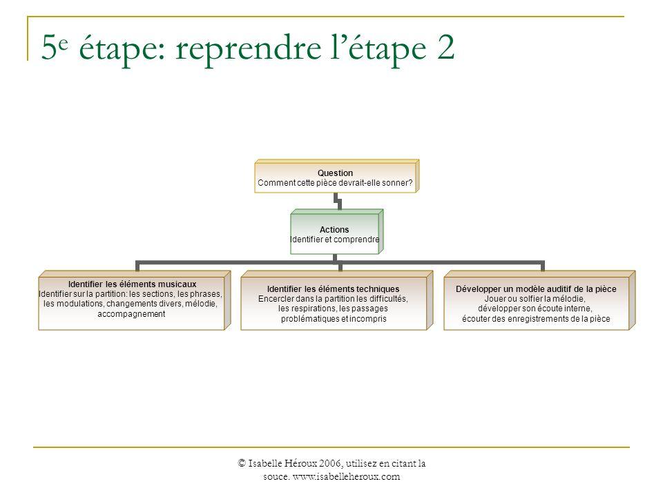 © Isabelle Héroux 2006, utilisez en citant la souce. www.isabelleheroux.com 5 e étape: reprendre létape 2 Question Comment cette pièce devrait-elle so