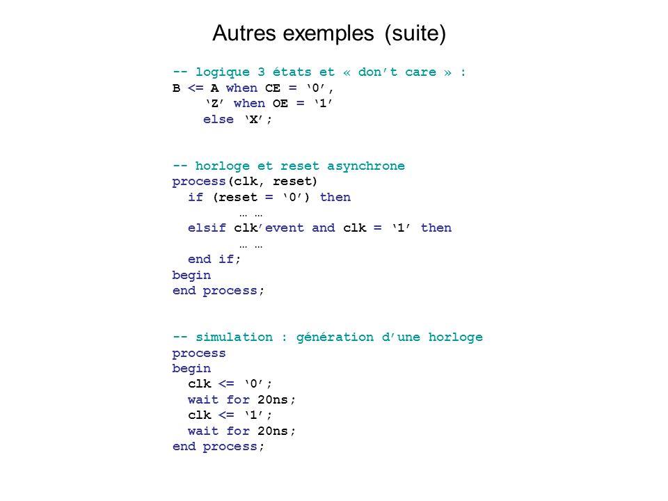 Autres exemples (suite) -- logique 3 états et « dont care » : B <= A when CE = 0, Z when OE = 1 else X; -- horloge et reset asynchrone process(clk, re