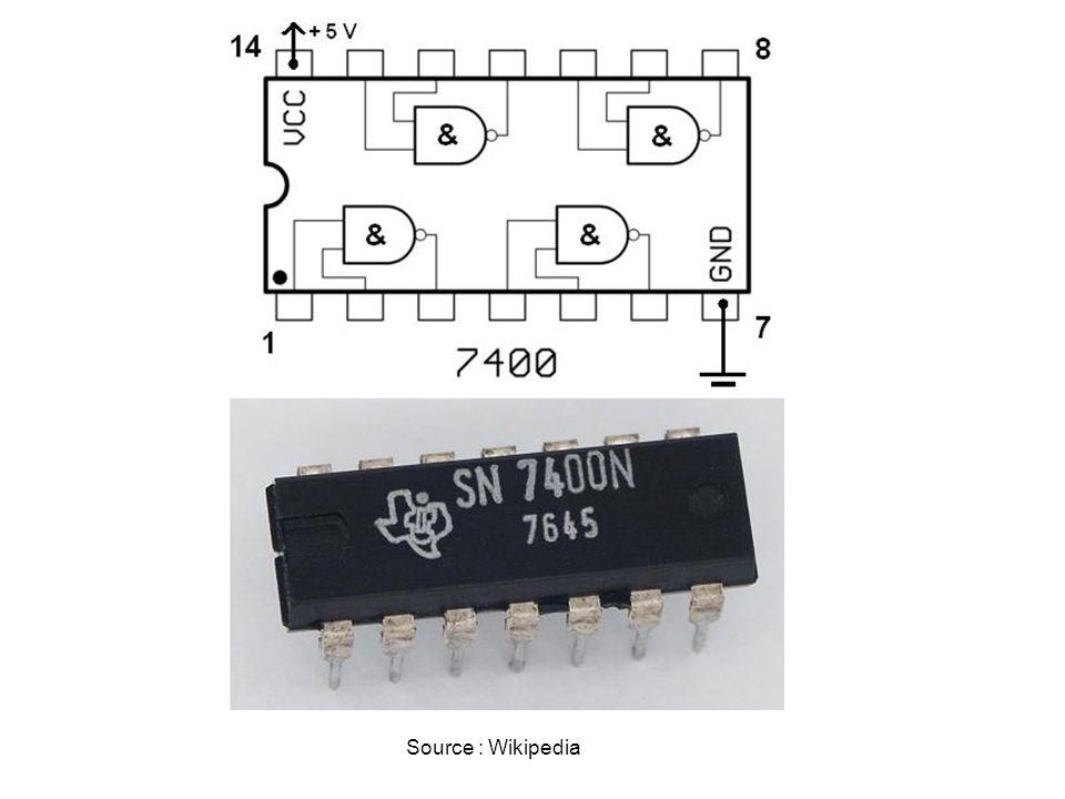 Introduction aux FPGA – Electronique numérique Circuits avancés –ROM, RAM –CPU, DSP (audio, vidéo, télécoms… ), MCU (Microcontrôleurs) –Contrôleurs USB, Ethernet… –ASIC –DAC, ADC, capteurs, servo-moteurs… Logique programmable –PAL, GAL –CPLD, FPGA