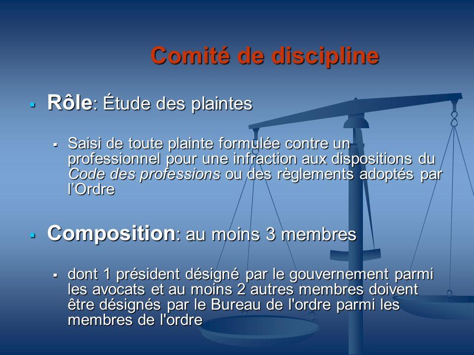 Comité de discipline Rôle : Étude des plaintes Rôle : Étude des plaintes Saisi de toute plainte formulée contre un professionnel pour une infraction a