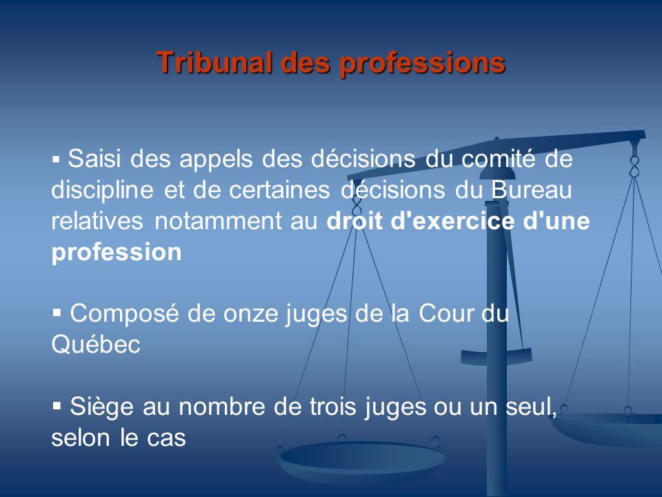 Tribunal des professions Saisi des appels des décisions du comité de discipline et de certaines décisions du Bureau relatives notamment au droit d'exe