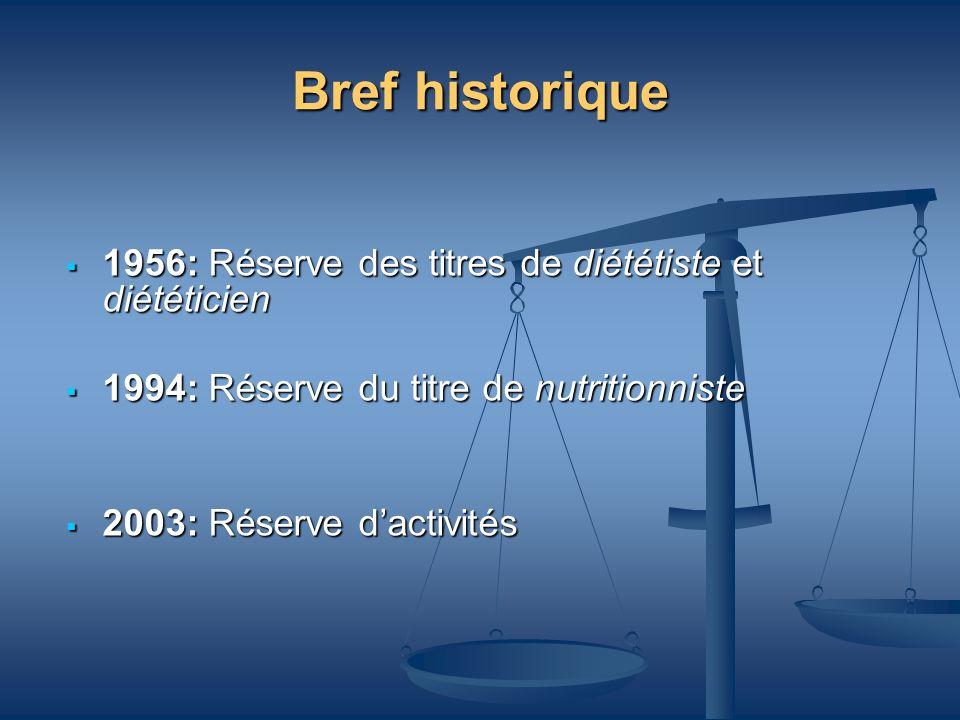 Bref historique 1956: Réserve des titres de diététiste et diététicien 1956: Réserve des titres de diététiste et diététicien 1994: Réserve du titre de