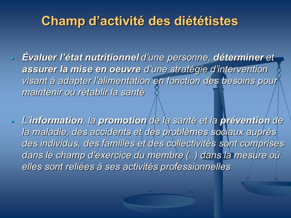 Champ dactivité des diététistes Évaluer létat nutritionnel dune personne, déterminer et assurer la mise en oeuvre dune stratégie dintervention visant