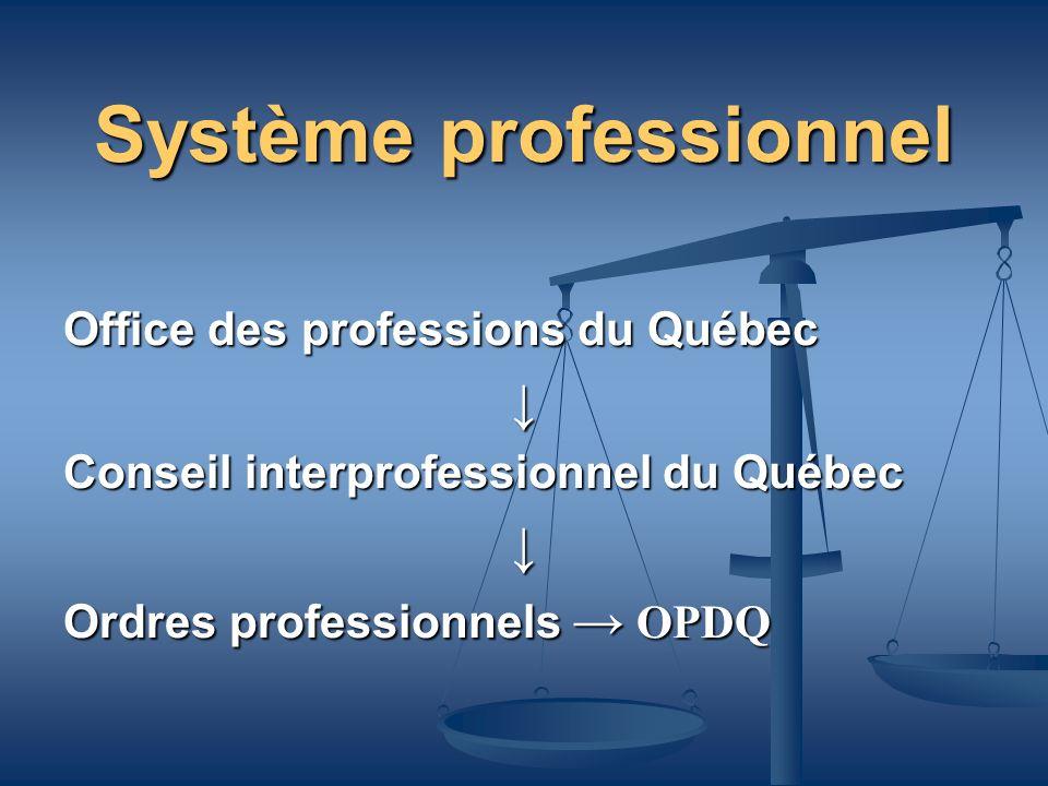 Système professionnel Office des professions du Québec Conseil interprofessionnel du Québec Ordres professionnels OPDQ
