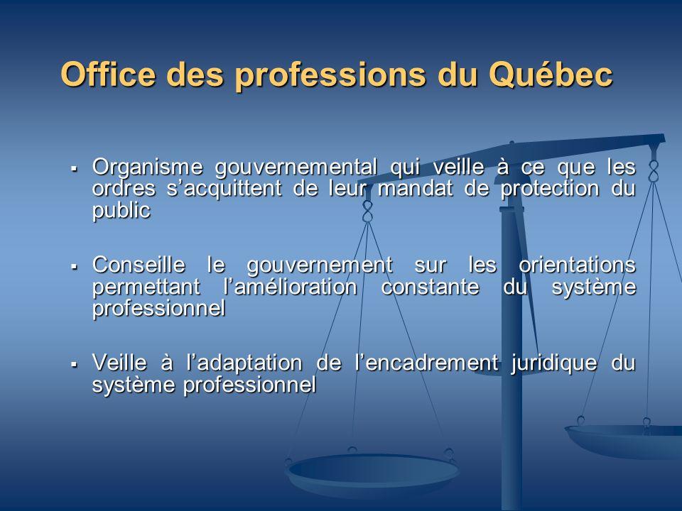 Office des professions du Québec Organisme gouvernemental qui veille à ce que les ordres sacquittent de leur mandat de protection du public Organisme