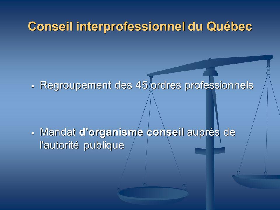 Conseil interprofessionnel du Québec Regroupement des 45 ordres professionnels Regroupement des 45 ordres professionnels Mandat d'organisme conseil au