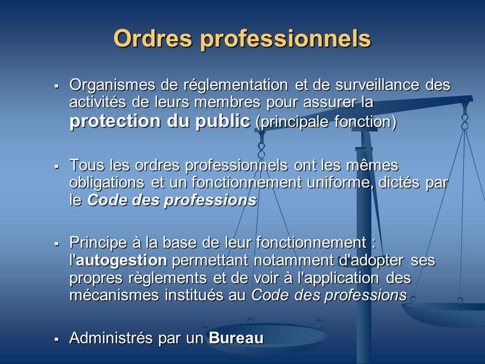 Ordres professionnels Organismes de réglementation et de surveillance des activités de leurs membres pour assurer la protection du public (principale