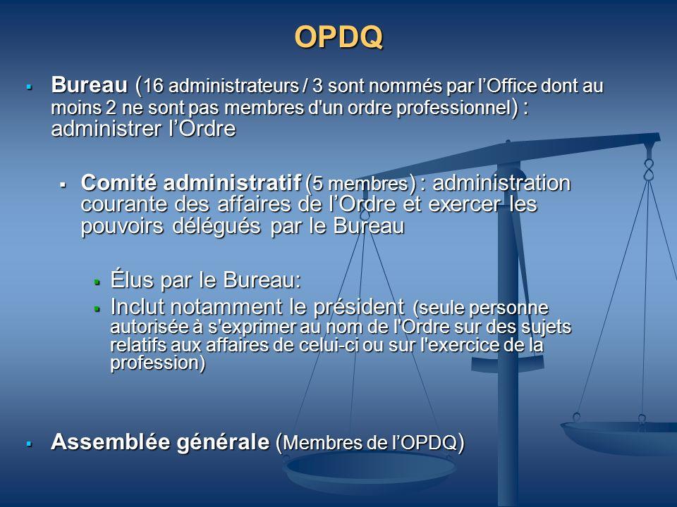 OPDQ Bureau ( 16 administrateurs / 3 sont nommés par lOffice dont au moins 2 ne sont pas membres d'un ordre professionnel ) : administrer lOrdre Burea