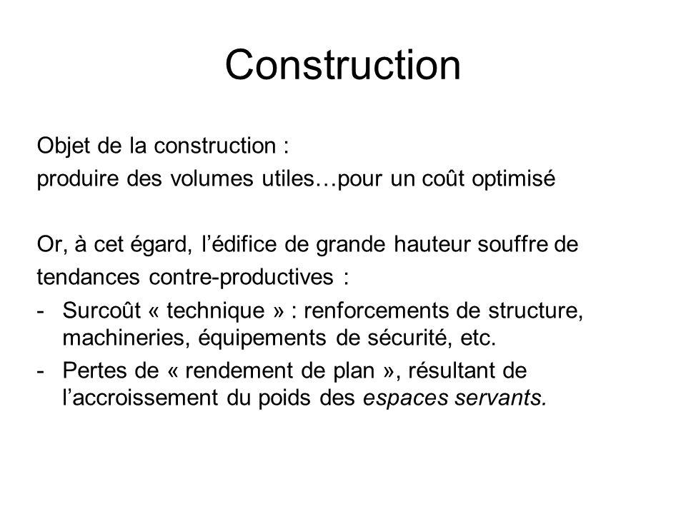 Construction Objet de la construction : produire des volumes utiles…pour un coût optimisé Or, à cet égard, lédifice de grande hauteur souffre de tenda