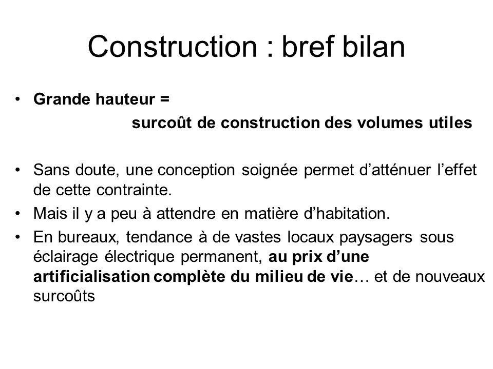 Construction : bref bilan Grande hauteur = surcoût de construction des volumes utiles Sans doute, une conception soignée permet datténuer leffet de ce