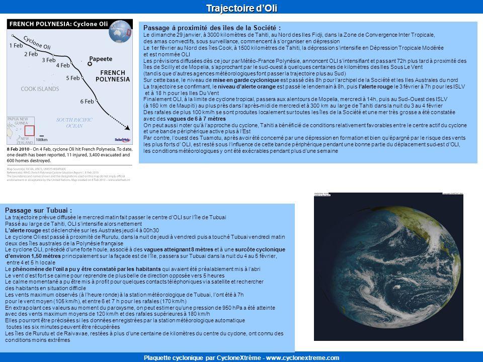 Trajectoire dOli Plaquette cyclonique par CycloneXtrème - www.cyclonextreme.com Passage sur Tubuai : La trajectoire prévue diffusée le mercredi matin