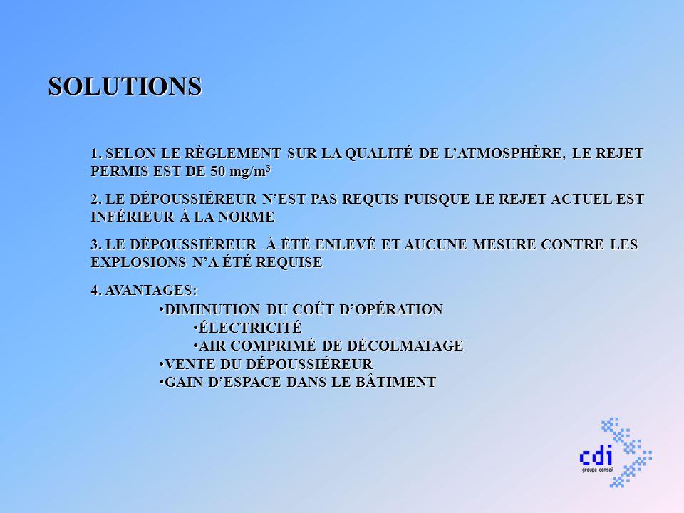 SOLUTIONS 1. SELON LE RÈGLEMENT SUR LA QUALITÉ DE LATMOSPHÈRE, LE REJET PERMIS EST DE 50 mg/m 3 2. LE DÉPOUSSIÉREUR NEST PAS REQUIS PUISQUE LE REJET A