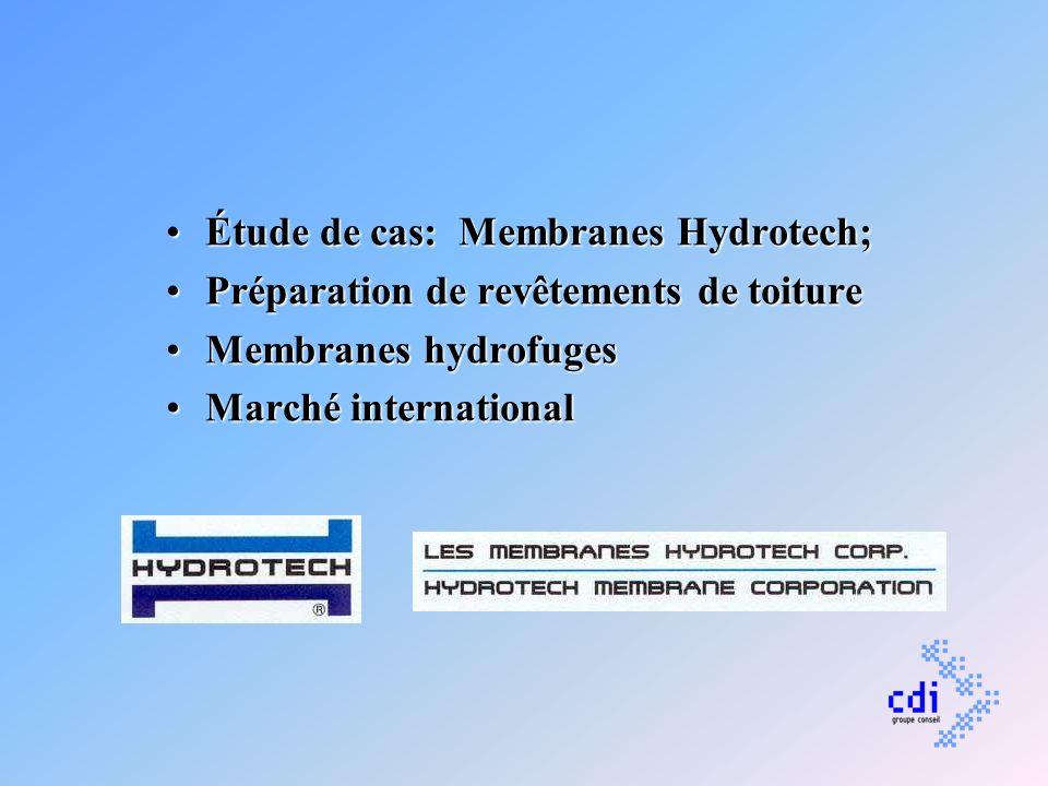 Étude de cas: Membranes Hydrotech;Étude de cas: Membranes Hydrotech; Préparation de revêtements de toiturePréparation de revêtements de toiture Membra