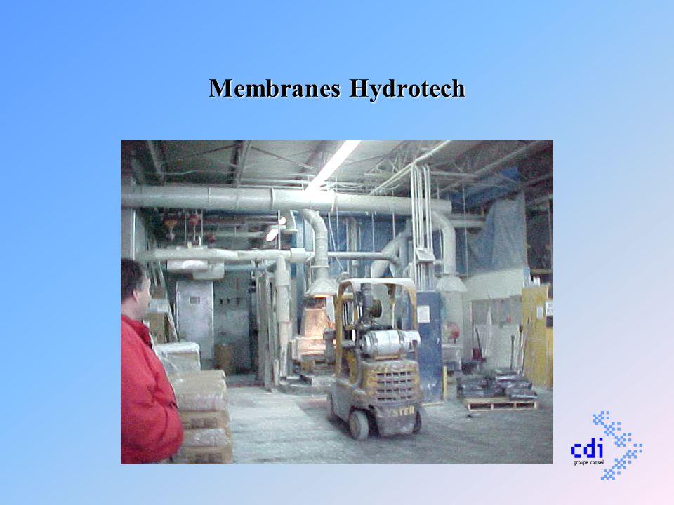 Membranes Hydrotech