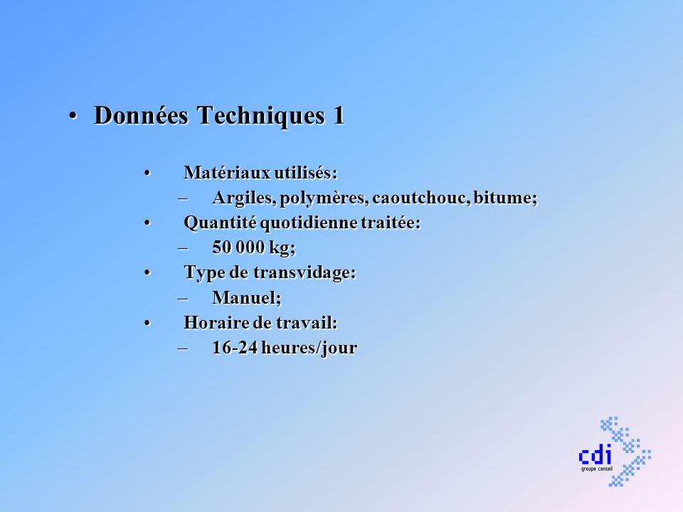 Données Techniques 1Données Techniques 1 Matériaux utilisés:Matériaux utilisés: –Argiles, polymères, caoutchouc, bitume; Quantité quotidienne traitée: