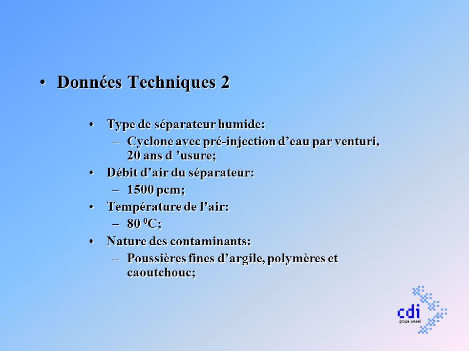 Données Techniques 2Données Techniques 2 Type de séparateur humide:Type de séparateur humide: –Cyclone avec pré-injection deau par venturi, 20 ans d u