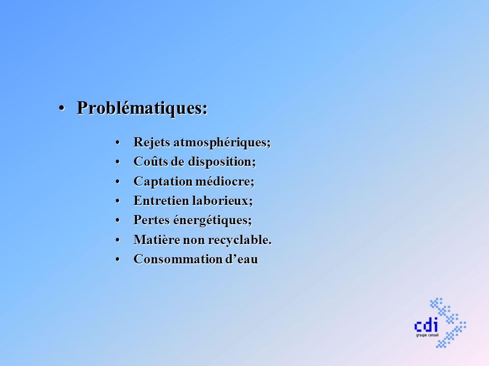 Problématiques:Problématiques: Rejets atmosphériques;Rejets atmosphériques; Coûts de disposition;Coûts de disposition; Captation médiocre;Captation mé