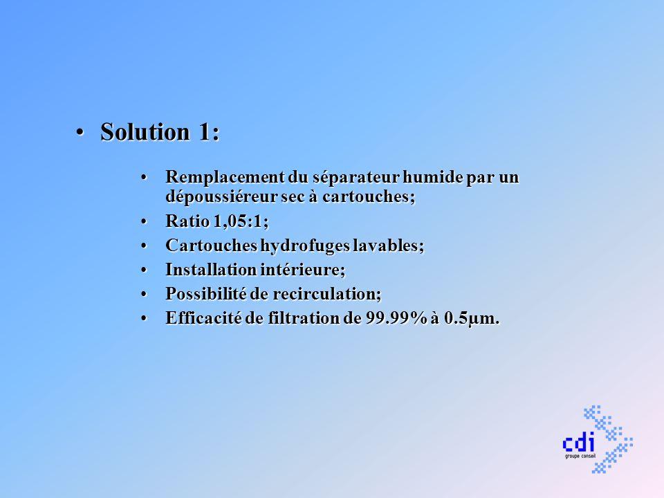 Solution 1:Solution 1: Remplacement du séparateur humide par un dépoussiéreur sec à cartouches;Remplacement du séparateur humide par un dépoussiéreur