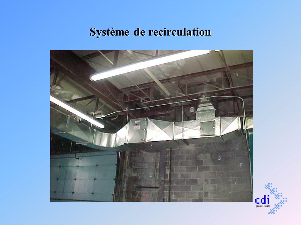 Système de recirculation