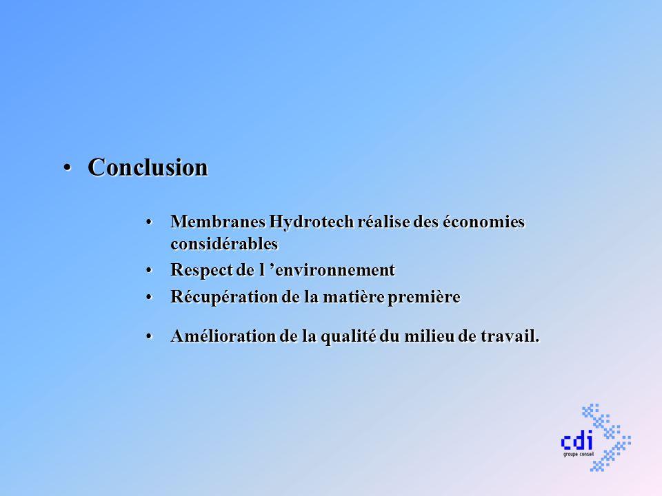 ConclusionConclusion Membranes Hydrotech réalise des économies considérablesMembranes Hydrotech réalise des économies considérables Respect de l envir