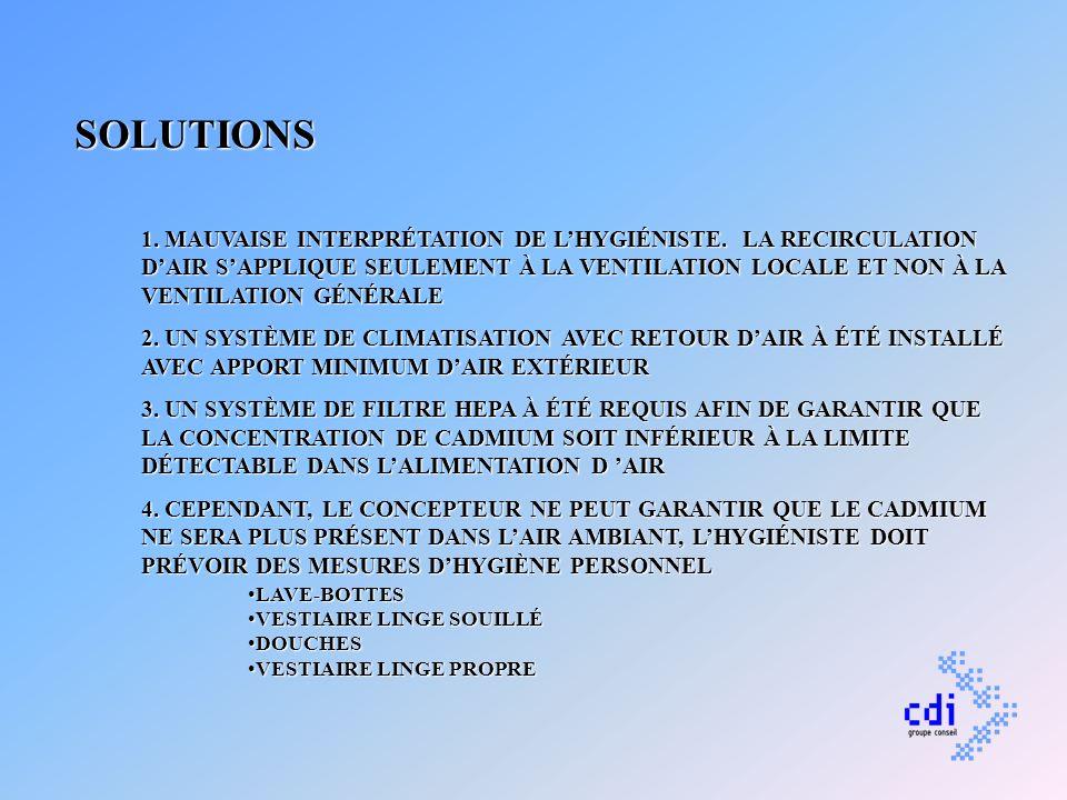 SOLUTIONS 1. MAUVAISE INTERPRÉTATION DE LHYGIÉNISTE. LA RECIRCULATION DAIR SAPPLIQUE SEULEMENT À LA VENTILATION LOCALE ET NON À LA VENTILATION GÉNÉRAL