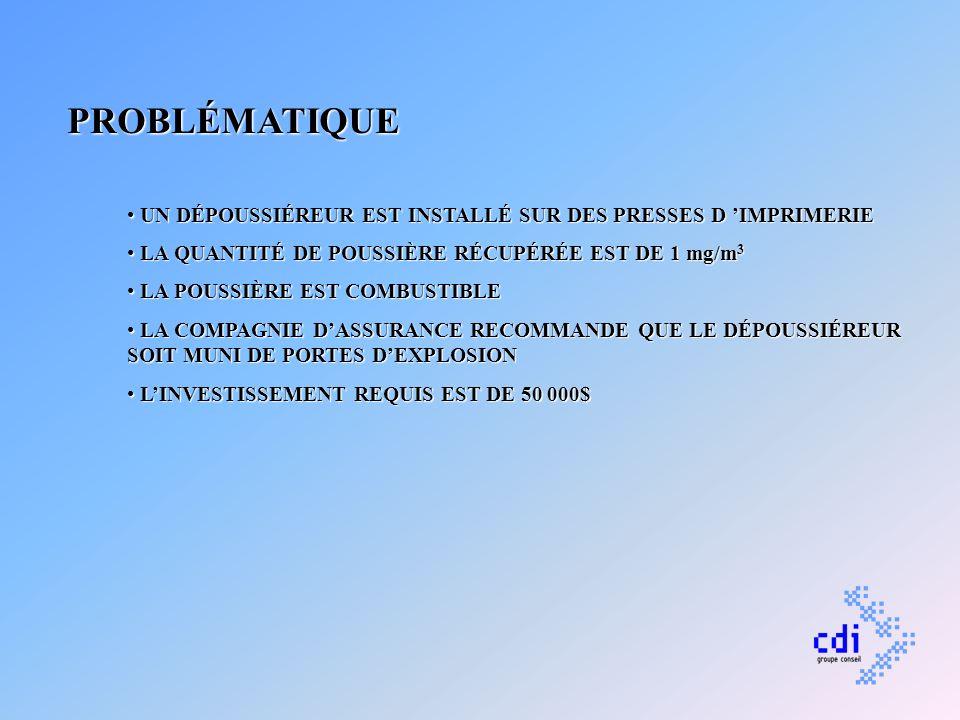 SOLUTIONS 1.SELON LE RÈGLEMENT SUR LA QUALITÉ DE LATMOSPHÈRE, LE REJET PERMIS EST DE 50 mg/m 3 2.