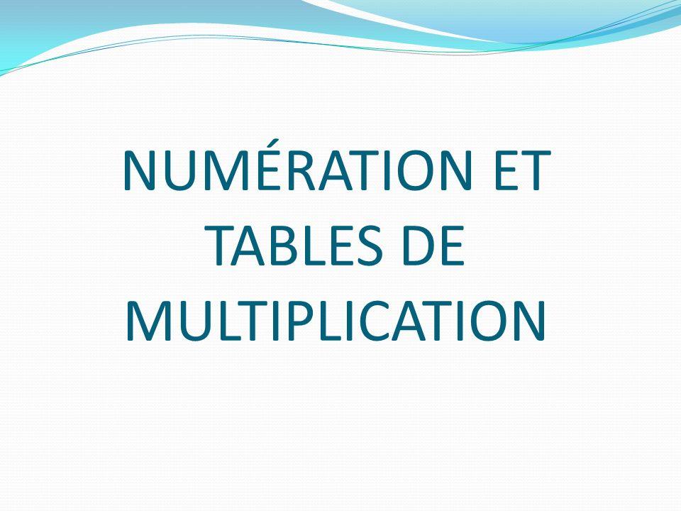 Numération CANT STOP par Asmodée 24,99 $ 8 ans et + Compétences travaillées : Complémentaires daddition jusquau 12