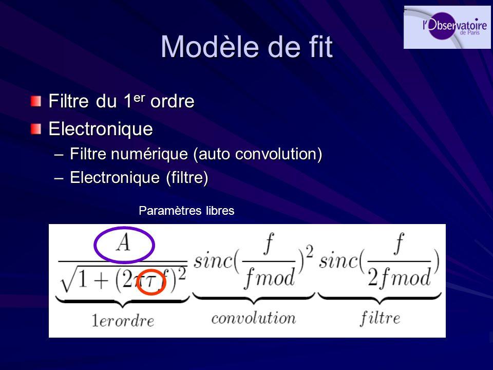 Modèle de fit Filtre du 1 er ordre Electronique –Filtre numérique (auto convolution) –Electronique (filtre) Paramètres libres