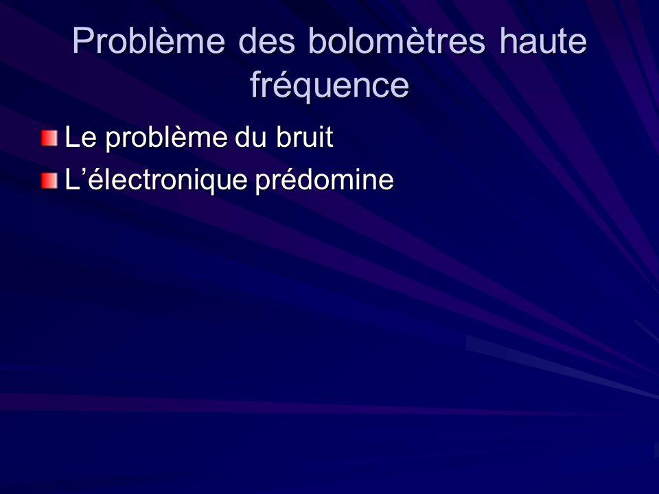 Problème des bolomètres haute fréquence Le problème du bruit Lélectronique prédomine