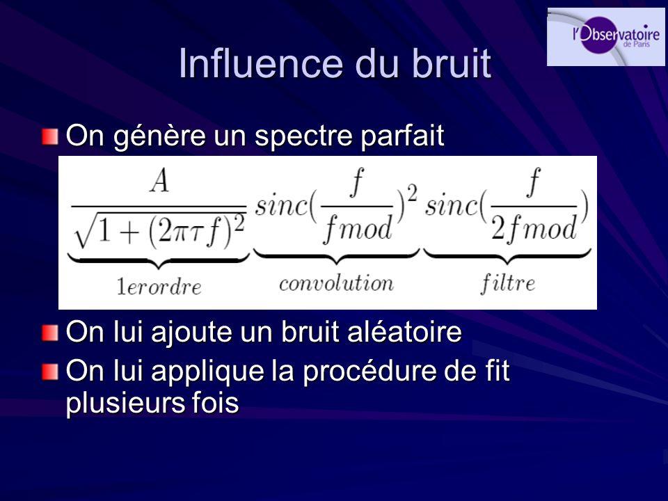 Influence du bruit On génère un spectre parfait On lui ajoute un bruit aléatoire On lui applique la procédure de fit plusieurs fois